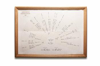 Planse Arborele Genealogic in rama de lemn/***